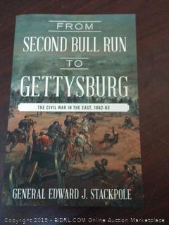 Second Bull Run to Gettysburg