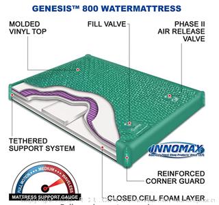 "InnoMax G800 King Size Genesis 800 9"" Waterbed Mattress 1-05-800DXF-01 (Online $300)"